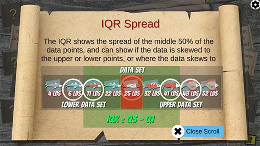 IQR Spread Scroll